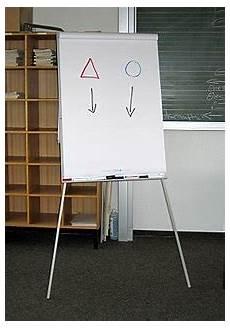 Make A Flip Chart Online Flip Chart Wikipedia