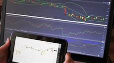 Mt4 Floating Charts Software Mt4 Floating Charts Review Is It Worth It