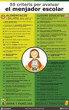 Com Avaluar La Qualitat Del Servei De Menjador Escolar