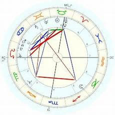 Ringo Singer Horoscope For Birth Date 11 May 1944 Born