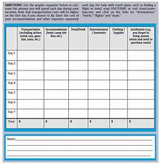 Travel Budget Spreadsheet 14 Travel Budget Worksheet Templates For Excel And Pdf