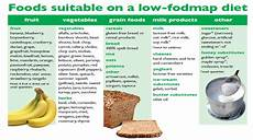 6 things to when starting or considering a low fodmap