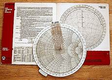 Smith Chart Slide Rule Amphenol Smith Chart And Circular Slide Rule A Wonderful