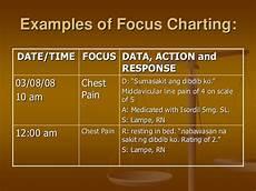 Dar Charting For Nurses Sample Focus Charting Fdar