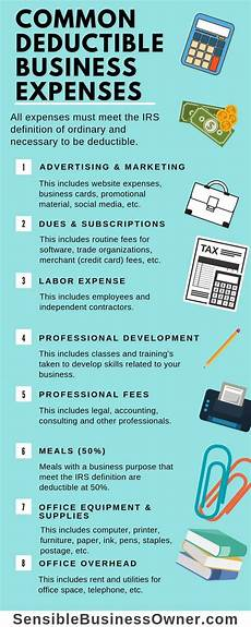Office Expense Categories Are You Unsure What Expenses Are Deductible For You