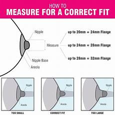 Breast Pump Size Chart Amp Pumping Tips That Made A Difference