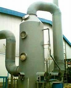 Air Pollution Control System Design Air Pollution Control System Sanjivni Enviro Design And