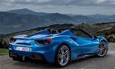 10 very rare american muscle cars wheels air water