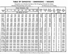 550 Gallon Oil Tank Chart Heating Oil Tank Capacity Chart Bed Mattress Sale