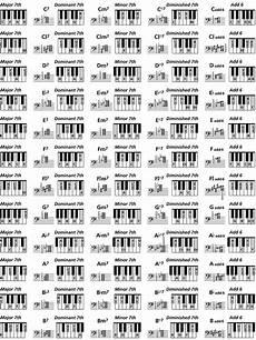 Jazz Chord Chart For Piano Free Piano Chord Chart For Free Keyboard Chord Chart