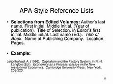 Apa Style Lists Ppt Plagiarism And Citation Styles In Economics