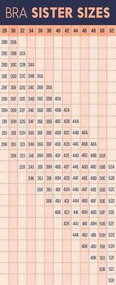 Crochet Bra Cup Size Chart Bra Size Chart Google Search Clothes Pinterest Bra