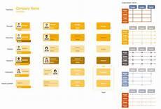 Orginizational Chart Organization Structure