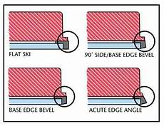 Ski Edge Bevel Chart How To Tune Ski Edges Race Place