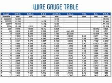 Chain Link Fence Gauge Chart Nizami Brothers