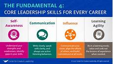 Describing Leadership Skills The Core Leadership Skills You Need In Every Role