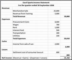 Create An Income Statement Income Statement Definition Amp Example