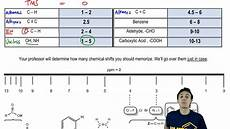 H Nmr Shifts 1h Nmr Chemical Shifts Youtube
