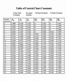 Control Chart Table 7 Control Chart Templates Word Pdf Free Amp Premium