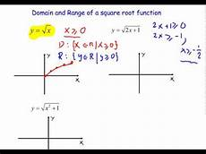 Function Domain Domain And Range Of A Square Root Function Mov Youtube