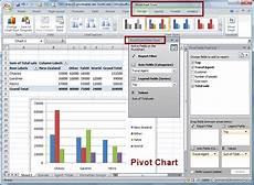 Pivot Table And Pivot Chart Subtotals Pivot Table Chart Formulas Jan S Working