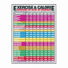 Exercise Calorie Chart