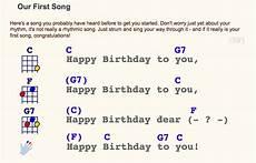 Happy Birthday Ukulele Chords Pin By Carol Brueggeman On Ukulele With Images Ukulele