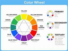 Color Wheel For Fashion Designers Color Schemes Understanding The Color Wheelbuilddirect