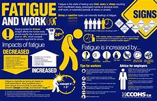 Graphic Design Health And Safety Issues Our Infographic Lists The Telltale Signs That You Re Tired