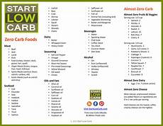 recipes with almost no carbs start low carb