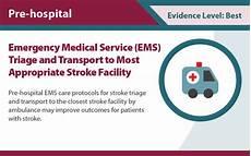 Stroke Systems Of Care Pear Cdc Gov