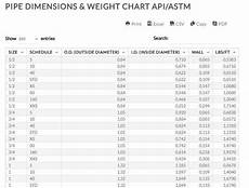 Casing Pipe Weight Chart Line Pipe Dimensions Amp Weight Chart Line Pipe Size