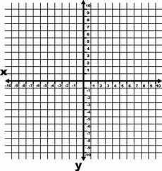 Graph Paper With Numbers 10 To 10 Coordinate Grid With Increments And Axes Labeled
