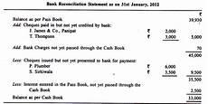 Bank Statement Reconciliation Preparing Bank Reconciliation Statement From Cash Book
