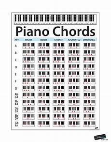 Piano Chord Chart Poster Educational Guide For Keyboard