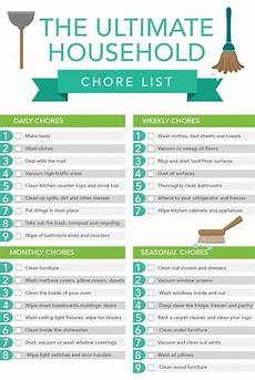 House Chores Schedule The Ultimate Household Chore List Household Chores