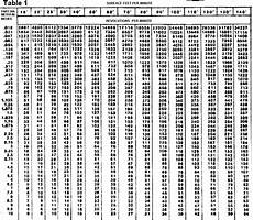 Hss Steel Size Chart Hss Steel Weight Per Foot Blog Dandk