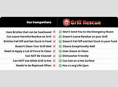 Grill Rescue Checkout ? theworldsbestgrillbrush