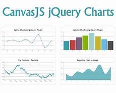 Jquery Chart Tools Canvasjs Jquery Charts Plugin Chart Bar Barchart
