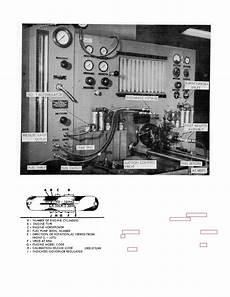 Figure 3 83 Pump Preparation For Test And Calibration