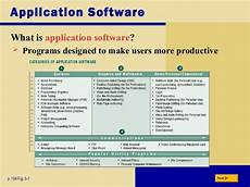 What Is Application Software Application Software
