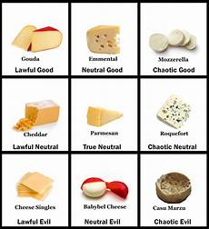 Sandwich Chart Cheese Alignment Chart Alignmentcharts