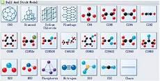 Molecular Models Chart Molecular Model Diagram Symbols