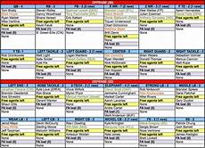 Football Team Depth Charts Printable Resetting The Roster And Depth Chart Boston Com