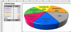 Make 3d Pie Chart Excel 3 D Pie Charts Microsoft Excel Undefined