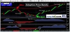 Renko Charts Forex Forex Renko Charts Forex Trading System