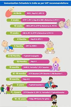 Baby Vaccination Chart India 2017 With Price Vaccination Krishna Children And Dental Hospital Mehsana
