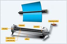 Forming Tools Aircraft Metal Structural Repair