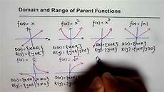 Function Domain Domain And Range Of Parent Functions Ib Mcr3u Youtube