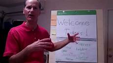 Make A Flip Chart Online How To Make An Easel For A Flip Chart And Why For 20 00